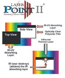 laser_ablation_diagram-1