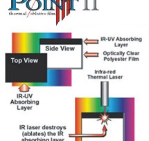 Laser Point II Film